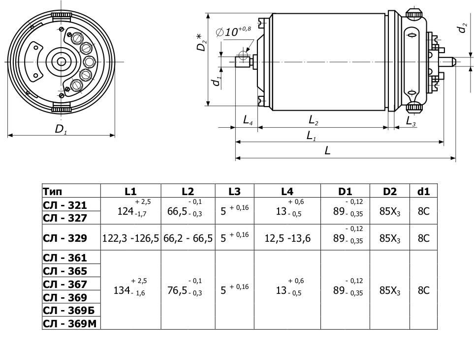 Габаритные размеры СЛ-369М: